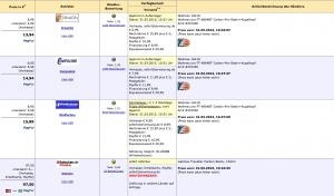 Bildschirmfoto 2013-03-31 um 10.54.49