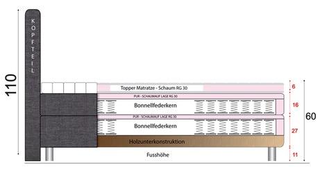 boxspringbett kara inkl matratzen und topper 180x200cm nur 444 euro inkl lieferung. Black Bedroom Furniture Sets. Home Design Ideas
