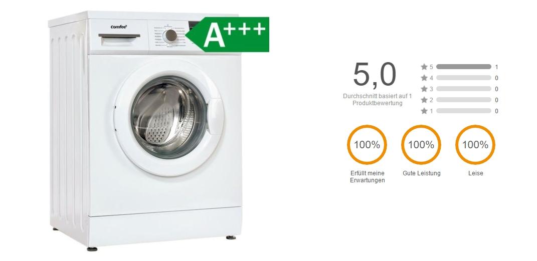 waschmaschine comfee wm 8014 1 mit 8kg fassungsverm gen und eek a. Black Bedroom Furniture Sets. Home Design Ideas
