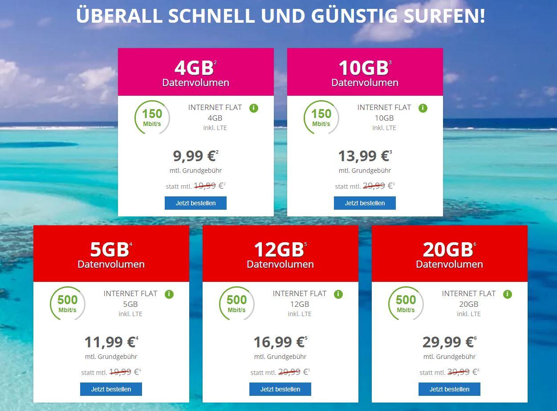 Verschiedene Vodafone/T-Mobile Datenflats ab 9,99 Euro mtl. – z.B. T-Mobile LTE Datenflat mit 10 GB Volumen (bis zu 150 Mbit/s) für nur 13,99 Euro mtl.