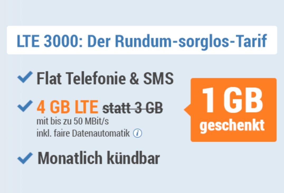 SIM-only Deal: Die simply LTE 3000 Allnet-Flat mit 4GB LTE für nur 12,99 Euro monatlich