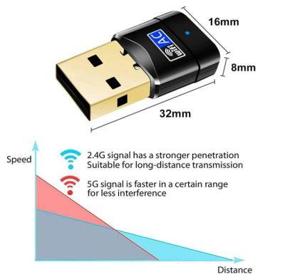 EasyULT Mini-WLAN Stick für nur 6,59 Euro inkl. Versand